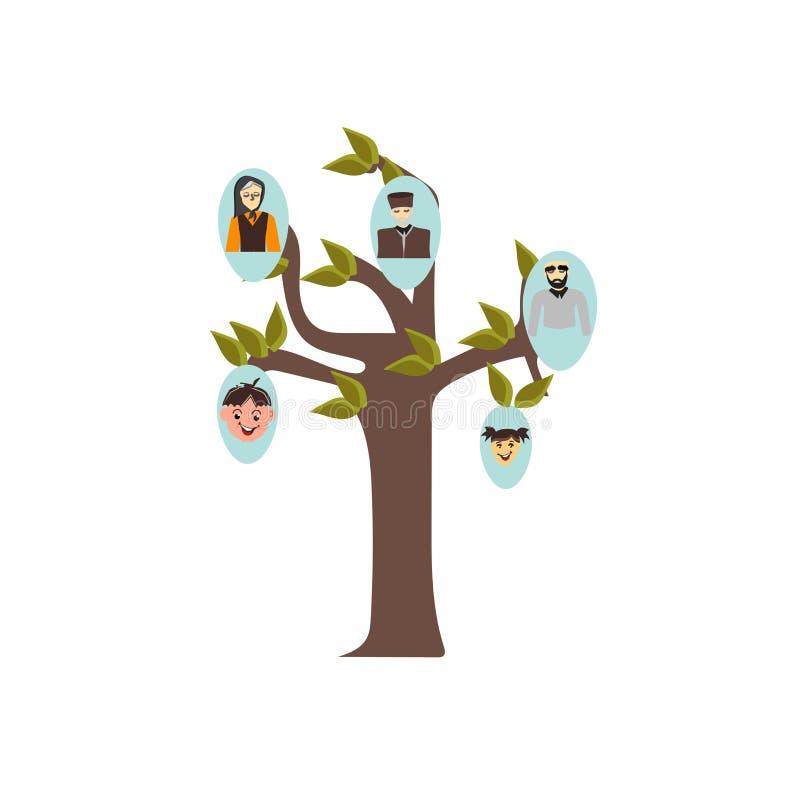 Rodzinnego drzewa ikony wektor odizolowywający na białym tle, Rodzinnego drzewa znak, rodzinni symbole ilustracja wektor