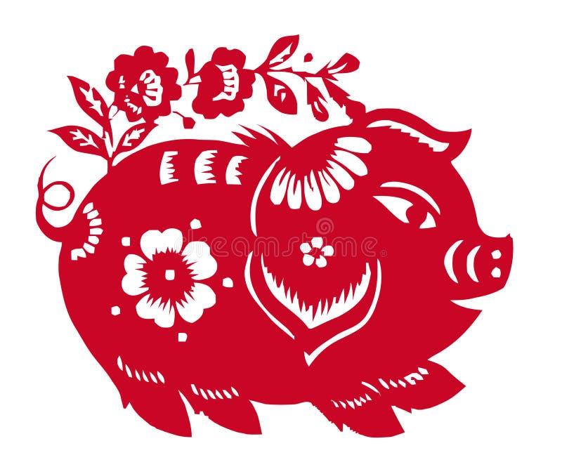 rok chiński świniowaty zodiak royalty ilustracja