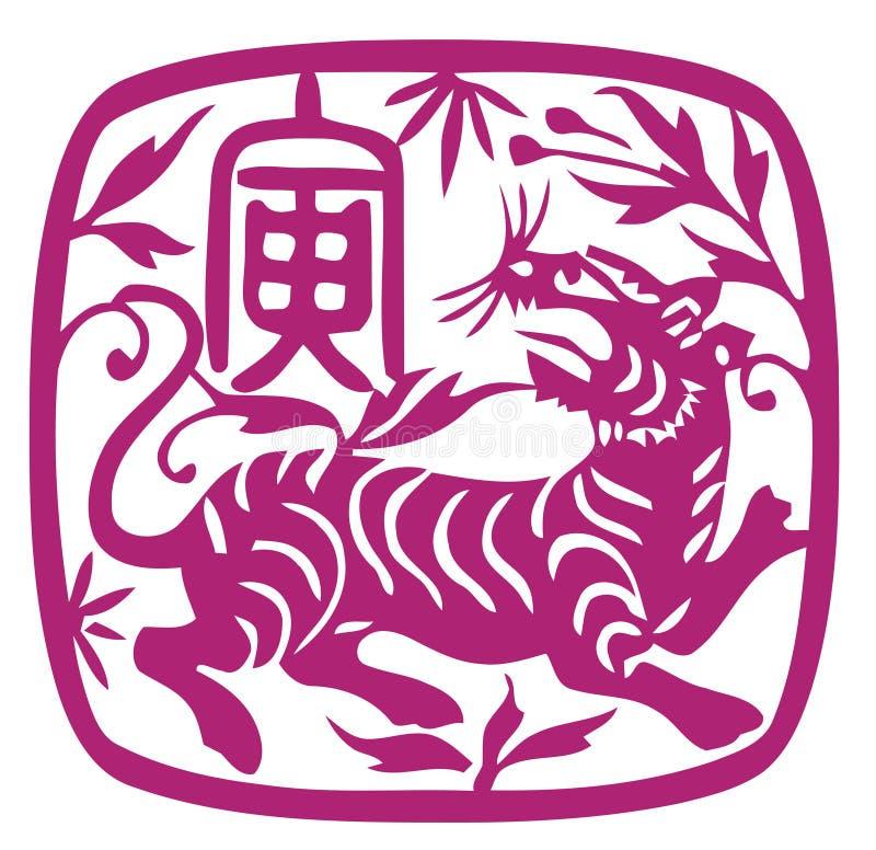 rok chiński tygrysi zodiak royalty ilustracja