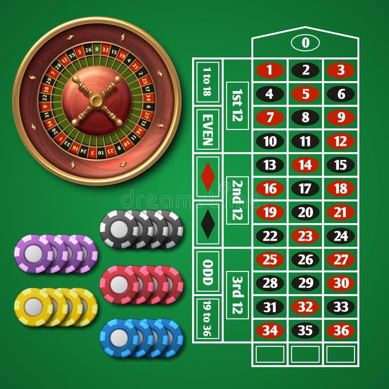 Roleta em linha do casino e tabela de jogo com grupo do vetor das microplaquetas ilustração do vetor
