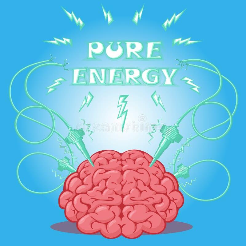 Rolig affisch: hjärna med elektroder som aktiveras, och text för att planlägga ett baner eller för att täcka apparaten också vekt vektor illustrationer