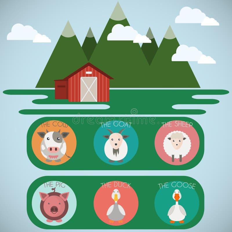 Rolne dziecko ptaków i zwierząt ikony Ustawiać royalty ilustracja