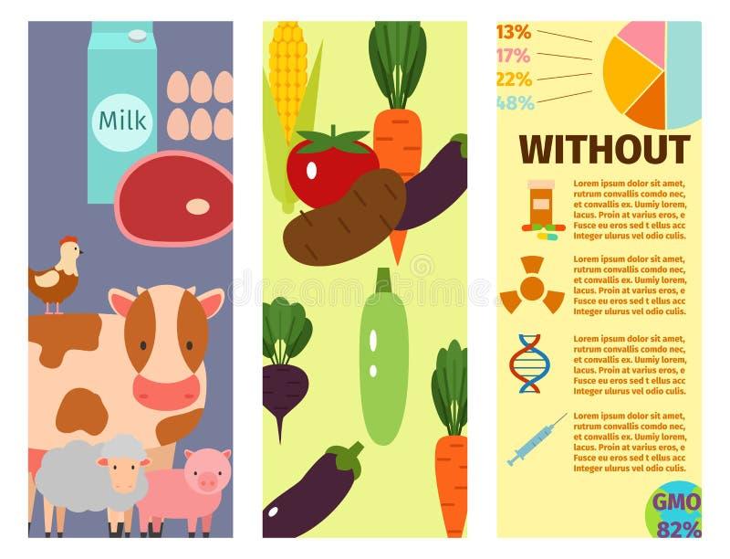 Rolnej karty wektorowej ilustracyjnej natury rolnictwa karmowy zbiera zbożowy przyrost kultywował projekt ilustracji