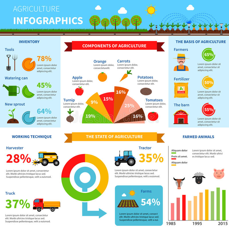Rolnictwa Infographics set ilustracja wektor