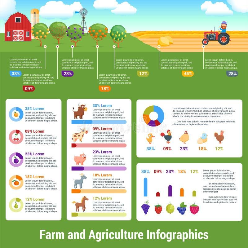 Rolnictwo i uprawiać ziemię infographics ilustracja wektor