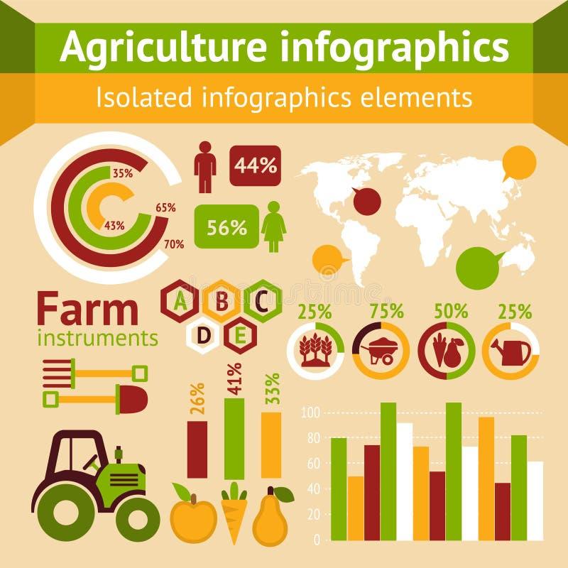 Rolnictwo uprawia ziemię infographics ilustracja wektor