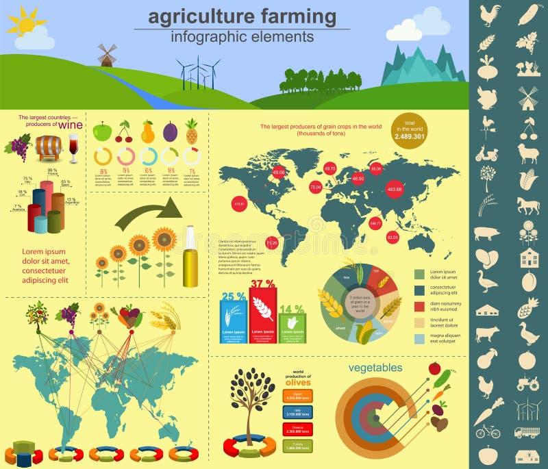 Rolnictwo, uprawia ziemię infographics ilustracji
