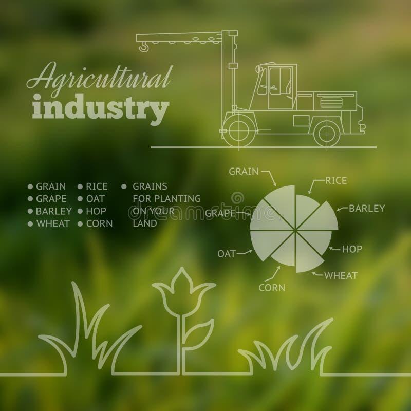 Rolniczego przemysłu infographic projekt. royalty ilustracja