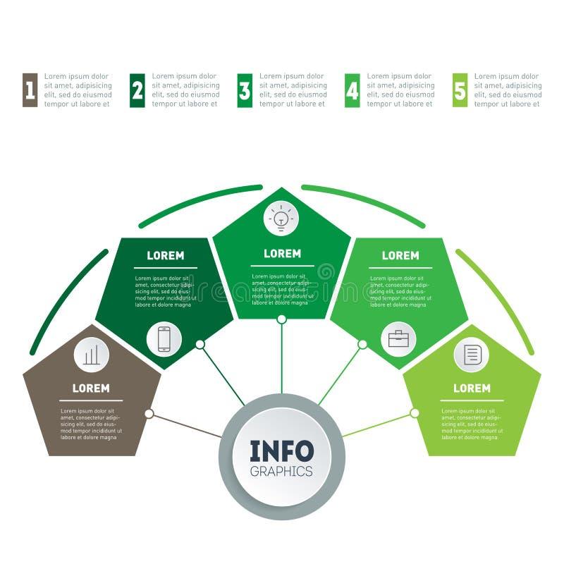 Rolniczy broszurka układu projekta szablon z 5 punktami wektor Uprawiać ziemię i rolnictwa życia infographics pojęcie royalty ilustracja