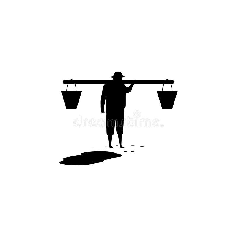 Rolnik z jarzmem niesie wodną ikonę Element gospodarstwo rolne dla mobilnych pojęcia i sieci apps Ikona dla strona internetowa ro ilustracja wektor