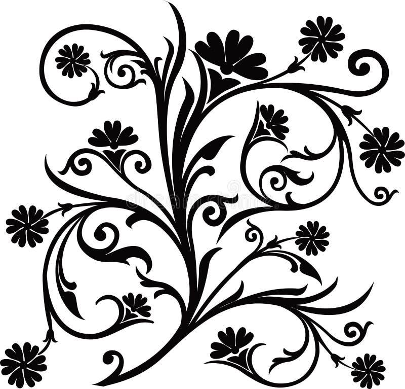 Rolo, cartouche, decoração, vetor ilustração do vetor