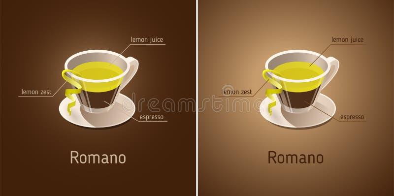 Romano Coffee Koffiekop met ingrediënten van de drank royalty-vrije illustratie