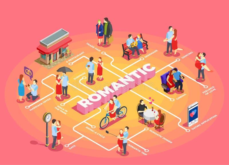 Romantic Relationship Isometric Flowchart stock illustration
