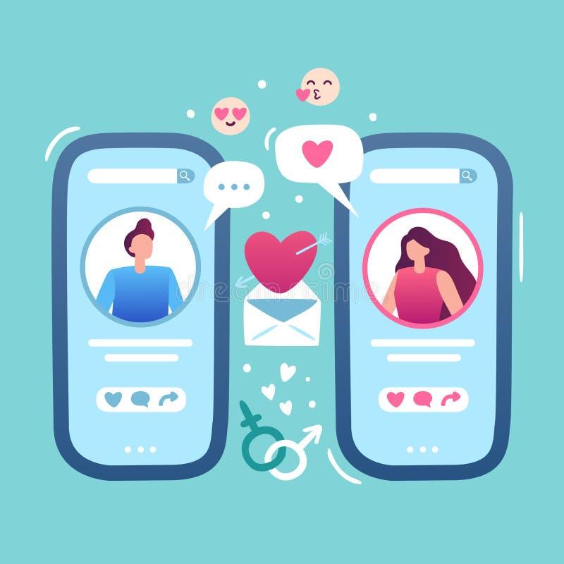Romantiskt online-datum App för internetförälskelsedatummärkning, kvinnlig och manlig hållsmartphone och plats för förhållandepar stock illustrationer
