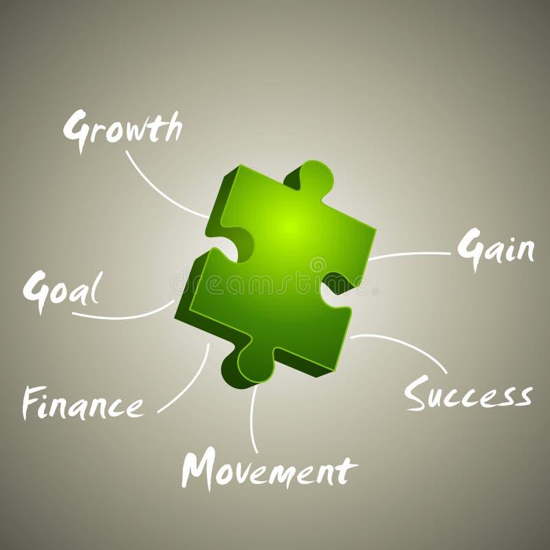 Rompecabezas verdes con el crecimiento, meta del aumento, trabajo del éxito stock de ilustración