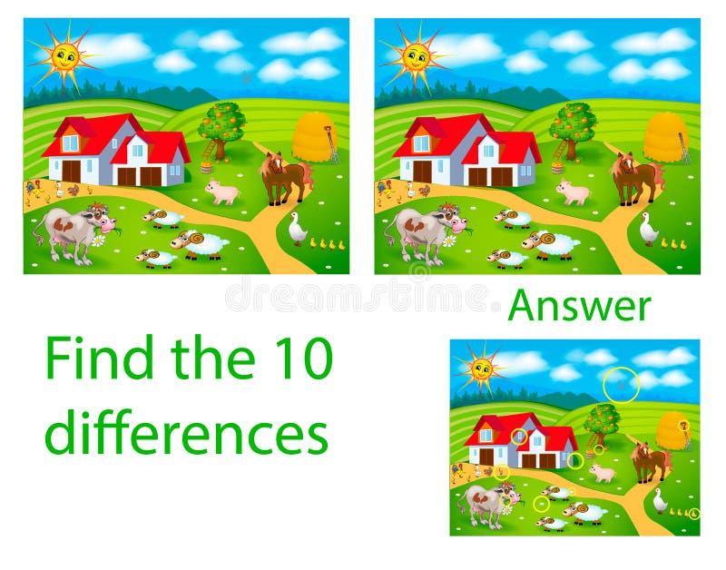 Rompecabezas visual del ejemplo del ` s de los niños: diferencias del hallazgo diez de ilustración del vector