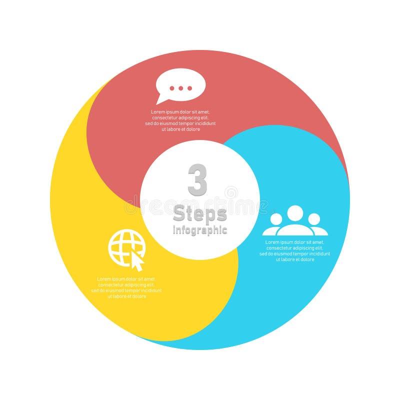 Rond spiraalvormig infographic malplaatje voor cirkeldiagram, opties, Webontwerp, grafiek Bedrijfsconcept met 3 elementen royalty-vrije illustratie