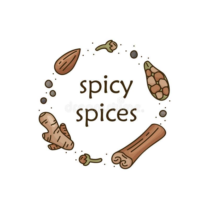 Ronde doodle-sjabloon voor specerijen Kleurenstripcinnamon, gember, kardamom, klaver, amandel, zwarte peper Handgetekende vector stock illustratie