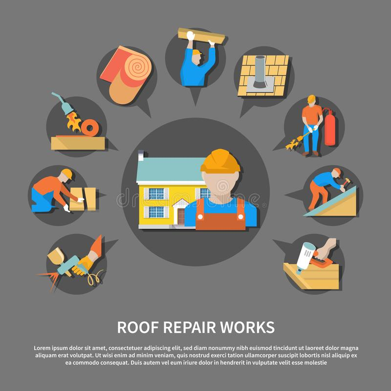 Roofer Flat Flyer. With roof repair works description and colored colored icon set vector illustration royalty free illustration