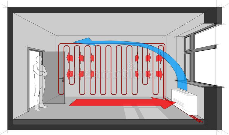 Room heated with wall heating and cooled with wall fan coil unit. Diagram of a room heated with wall heating and cooled with wall fan coil unit another room royalty free illustration