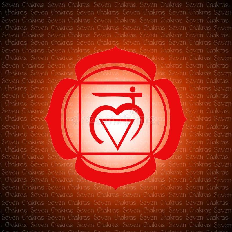 Root Chakra. Illustration of root chakra symbol vector illustration