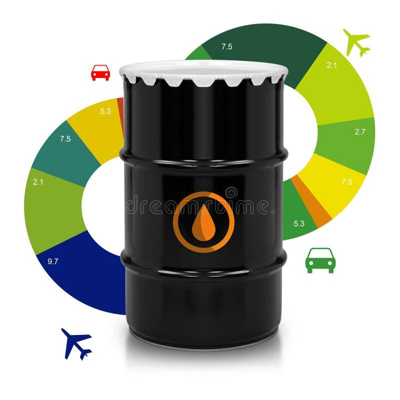 Ropy naftowej baryłka royalty ilustracja