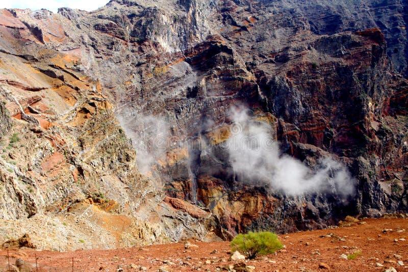 Roque de Los Muchachos de拉帕尔玛岛 库存照片