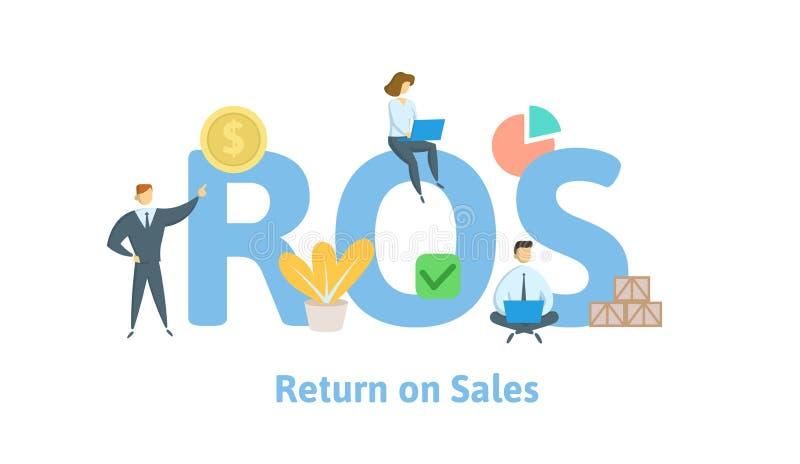 ROS, возвращение на продажи Концепция с ключевыми словами, письмами и значками Плоская иллюстрация вектора, изолированная на бело иллюстрация штока