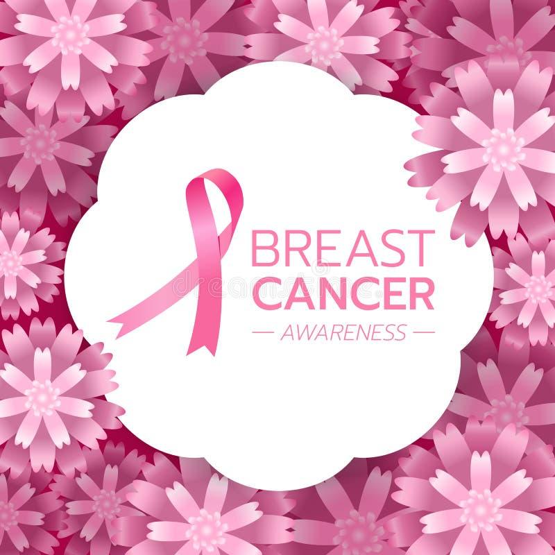 Rosa Bandzeichen und Brustkrebs BEWUSSTSEIN simsen auf weißer Kreisfahne und rosa abstraktem Blumenhintergrundvektordesign vektor abbildung