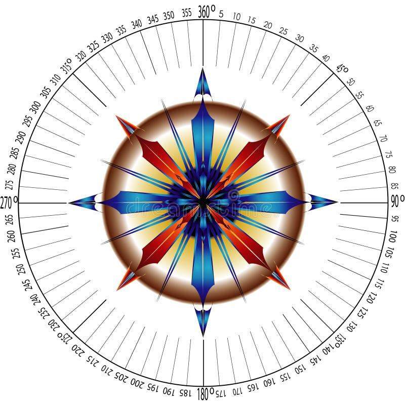 Rosa de compás de los navegadores ilustración del vector