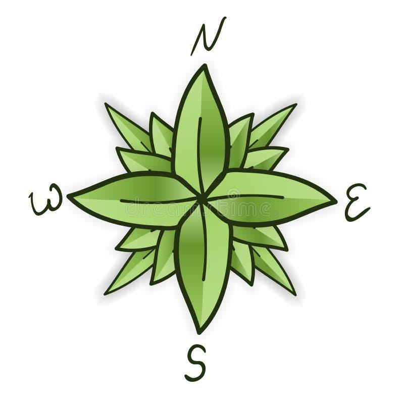 Rosa de compás hecha de hojas verdes ilustración del vector