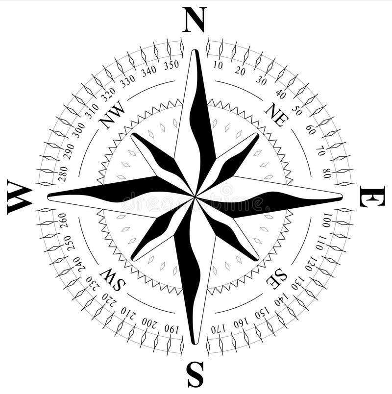 Rosa dei venti su un fondo bianco autonomo illustrazione vettoriale
