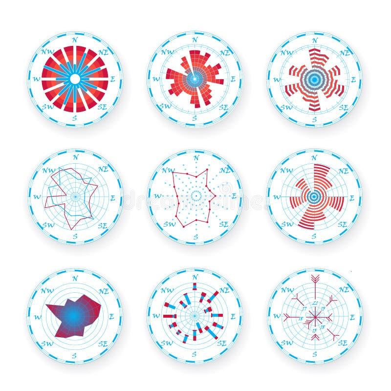 Rosa do ícone do vento ajustado para materiais científicos e o projeto infographic ilustração royalty free