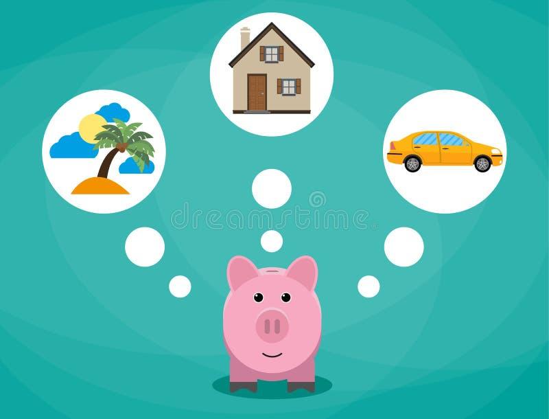 Rosa spargris för tecknad film som drömmer om ferier, bilen och hus investering för begreppslägenhet för besparingar framtida hyv stock illustrationer