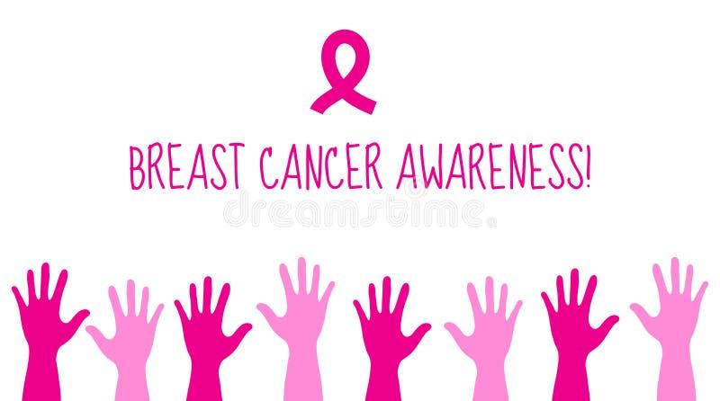 Rosafarbenes Farbband Brustkrebs-Bewusstseinssymbol, auf weißem Hintergrund Brustkrebskarte vektor abbildung
