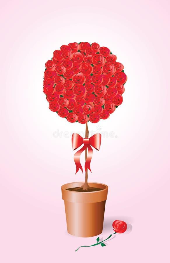 Rose arbusto ilustración del vector