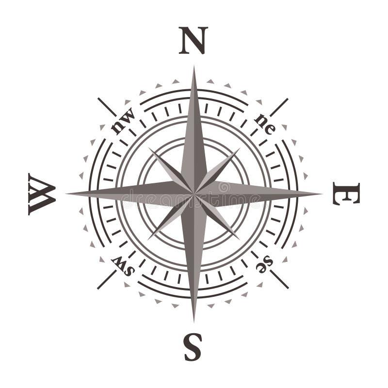 rose vektorwind för kompass vektor illustrationer