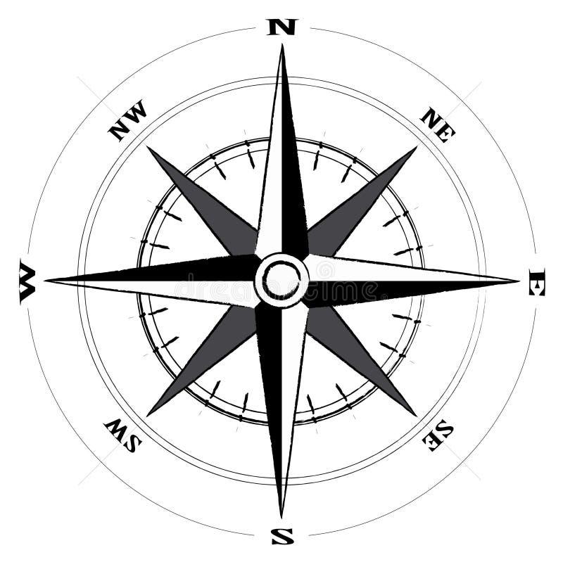 rose wind för kompass vektor illustrationer