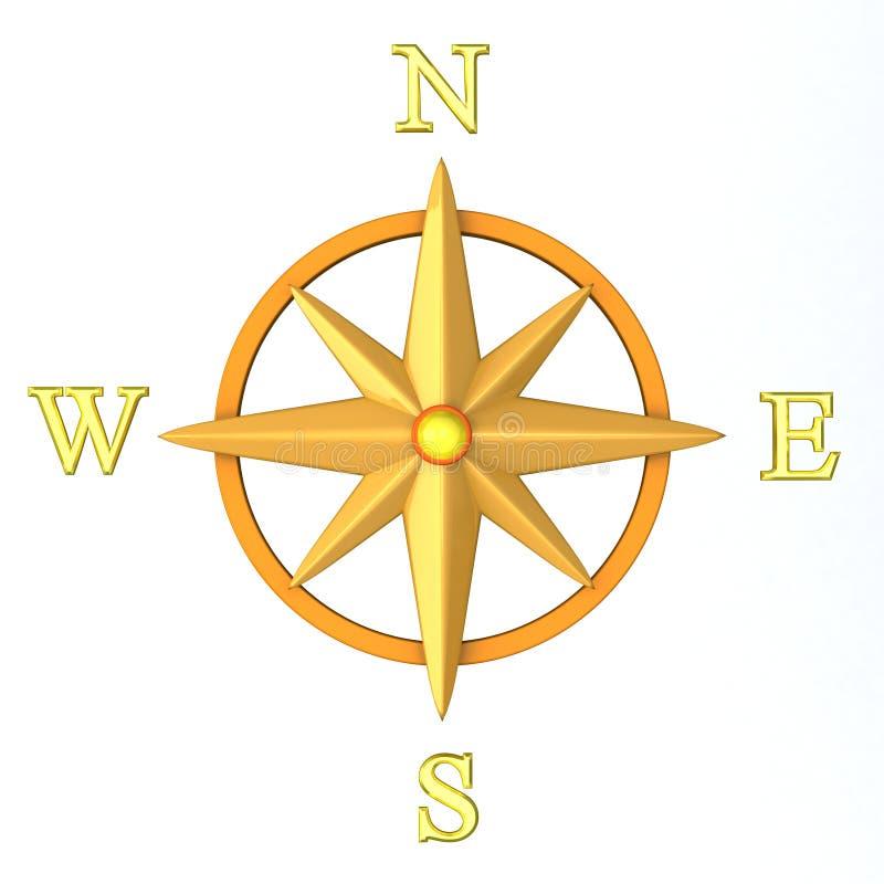 rose wind för kompass 3d vektor illustrationer