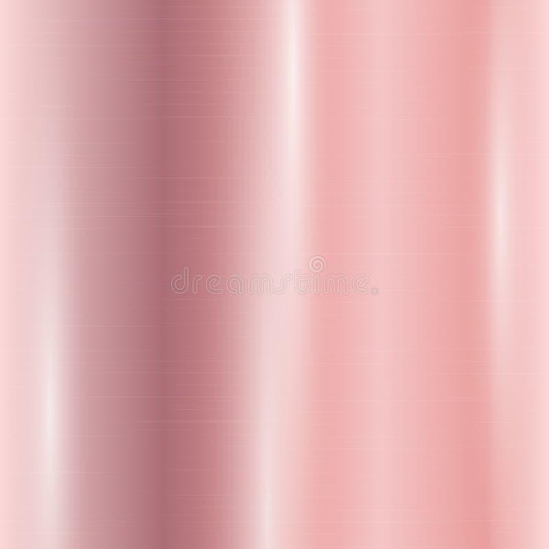Rosen-Goldsteigung vektor abbildung