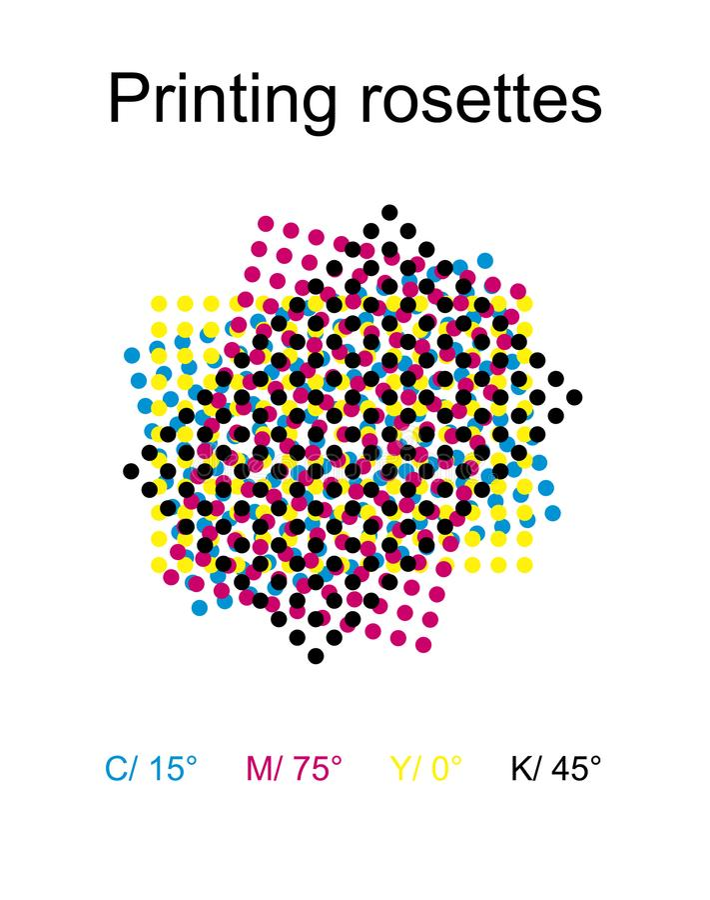 Rosetas da impressão - rotação correta para a cópia ilustração stock