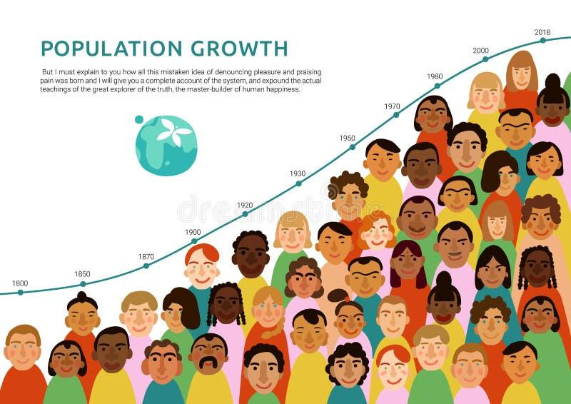 Rostos humanos internacionais Infographics ilustração royalty free