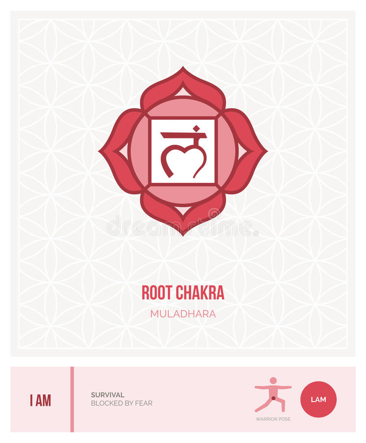 Rota chakraen Muladhara stock illustrationer