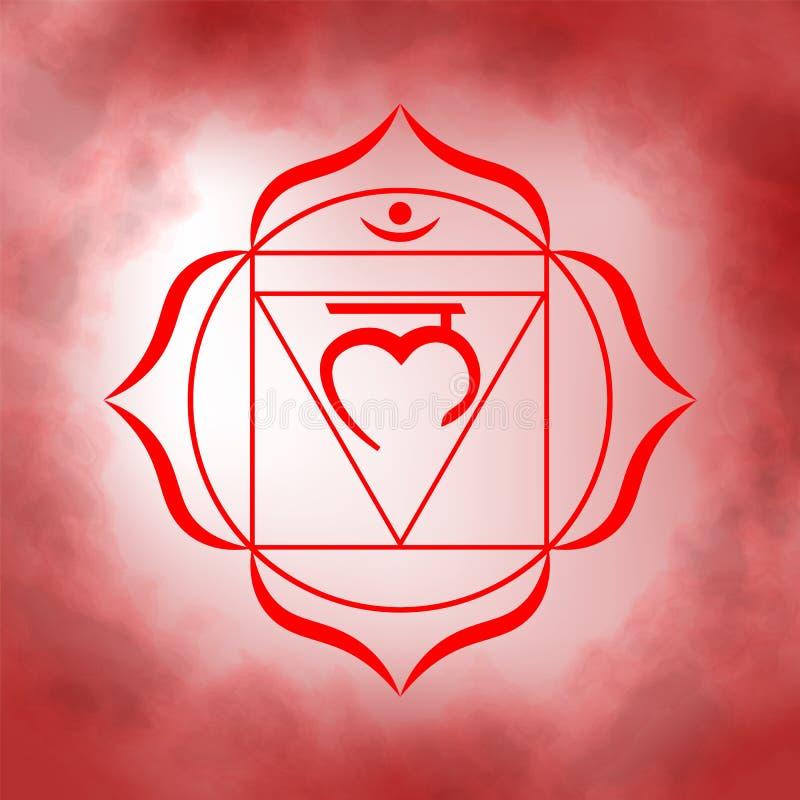 Rota chakraen - Muladhara, först royaltyfri illustrationer