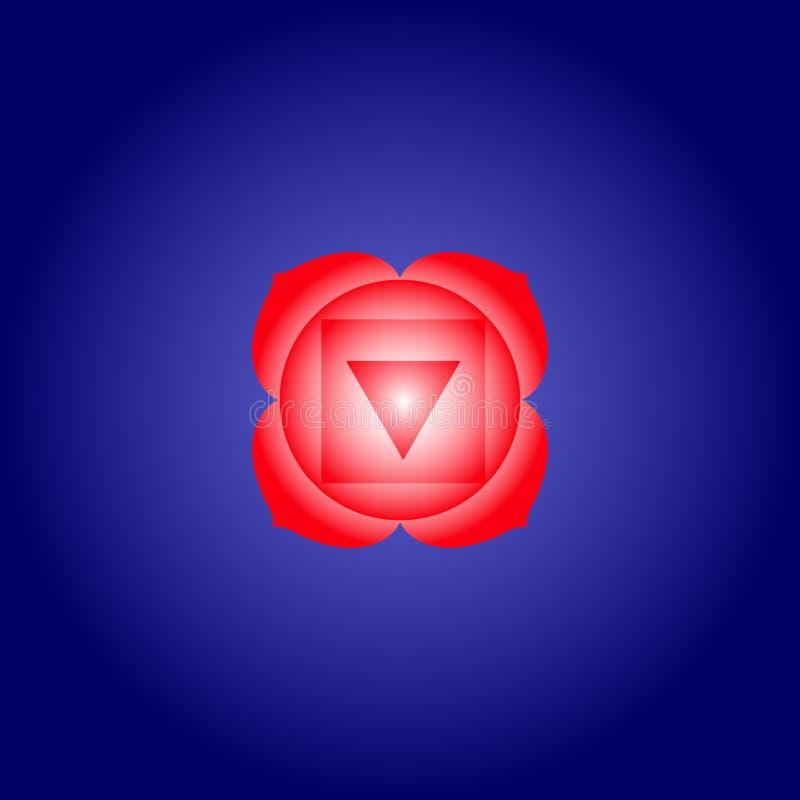 Rota chakraen Muladhara i röd färg på mörker - blå utrymmebakgrund Isoteric lägenhetsymbol geometrisk modell vektor vektor illustrationer
