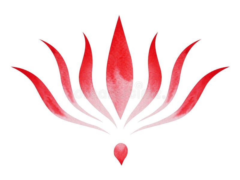 Rota chakrasymbolbegreppet, den blom- blomman, vattenfärgmålning vektor illustrationer