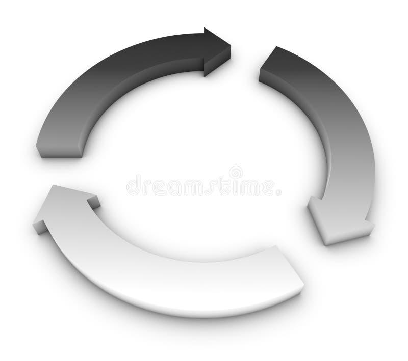 Rotation de flèche illustration stock