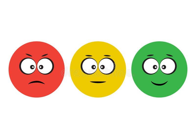 Rote, gelbe, grüne smiley Emoticonsikone negativ, neutral und positiv Lustige Zeichen Auch im corel abgehobenen Betrag stock abbildung