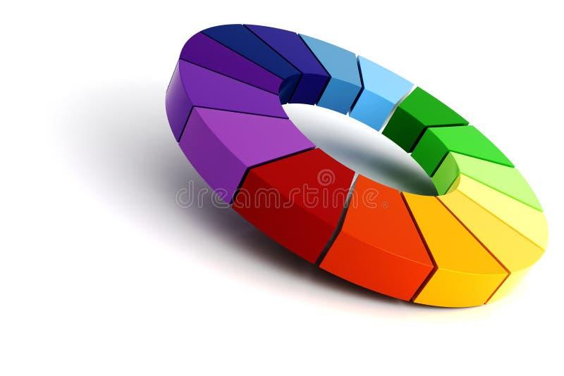 rotella di colore 3d su priorità bassa bianca illustrazione di stock