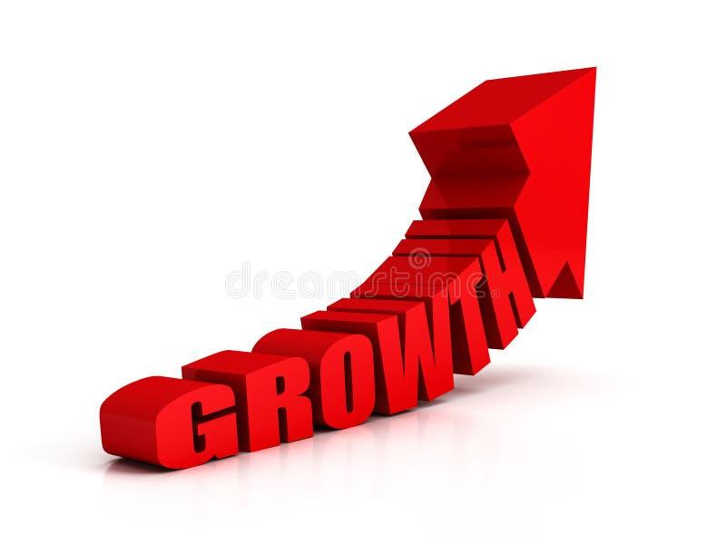 Roter Wachstumstextpfeil auf weißem Hintergrund lizenzfreie abbildung